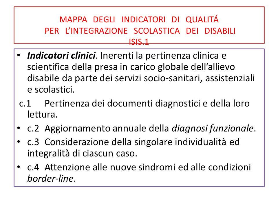 c.1 Pertinenza dei documenti diagnostici e della loro lettura.