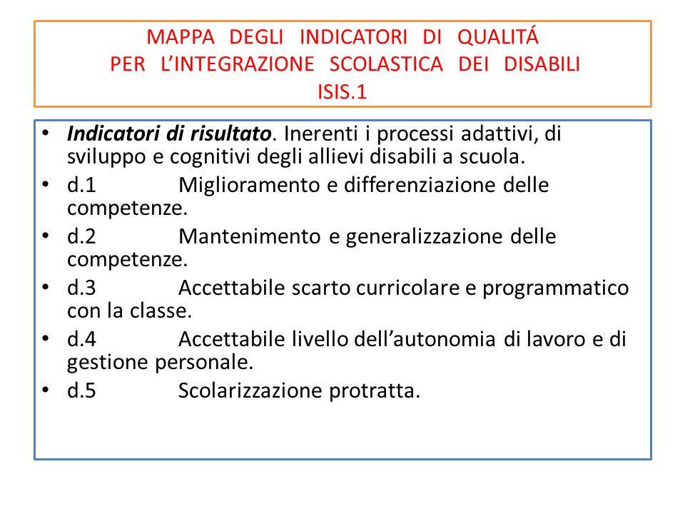 d.1 Miglioramento e differenziazione delle competenze.