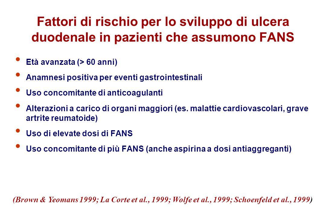 Fattori di rischio per lo sviluppo di ulcera duodenale in pazienti che assumono FANS