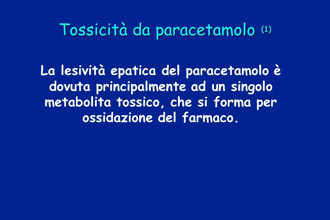 Tossicità da paracetamolo (1)