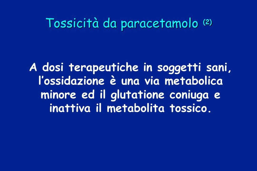 Tossicità da paracetamolo (2)