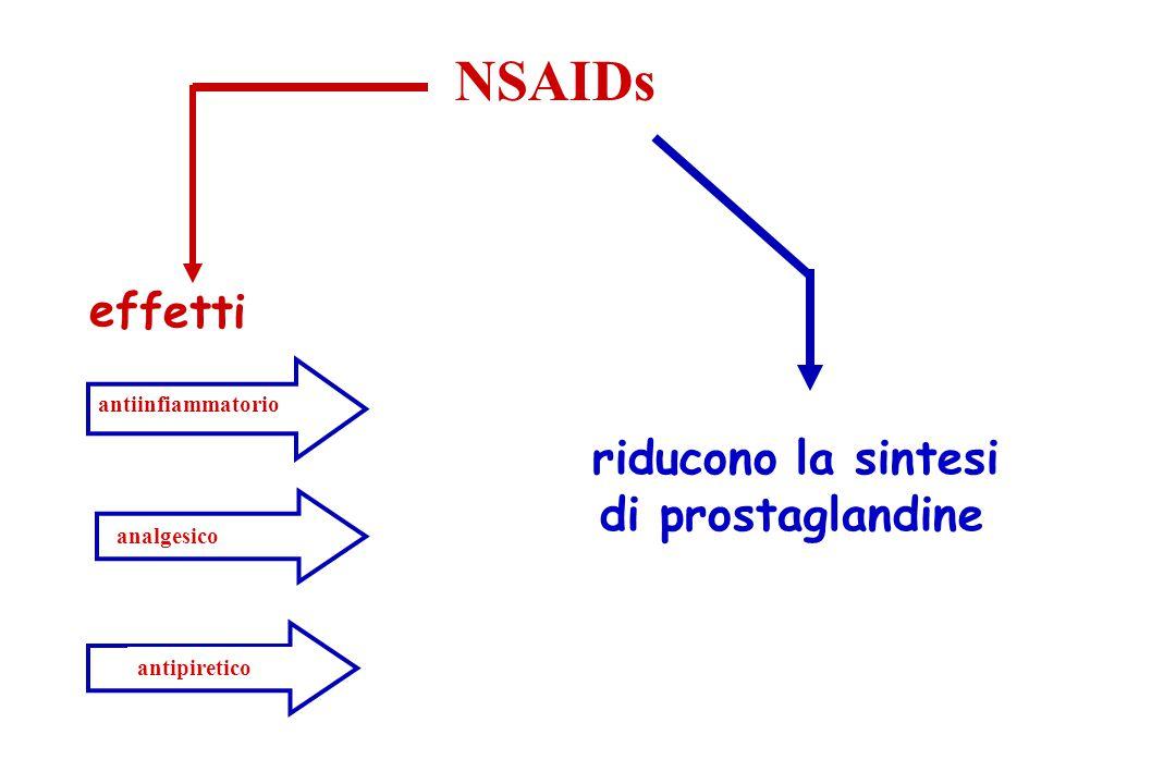 riducono la sintesi di prostaglandine