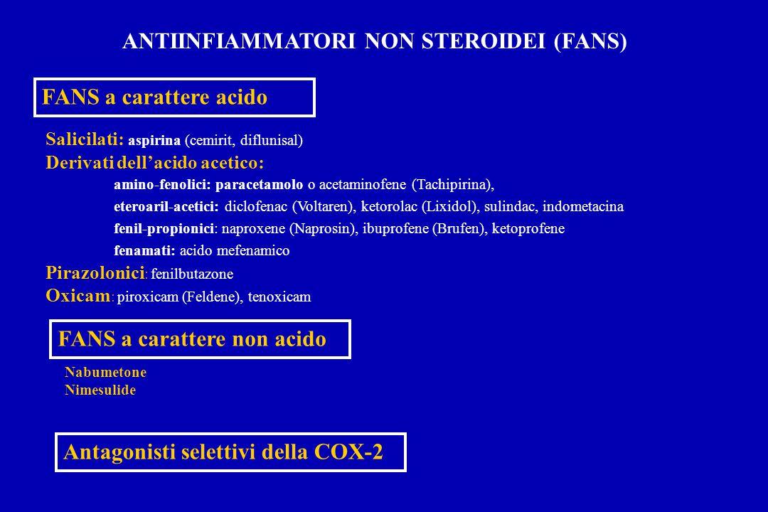 ANTIINFIAMMATORI NON STEROIDEI (FANS)