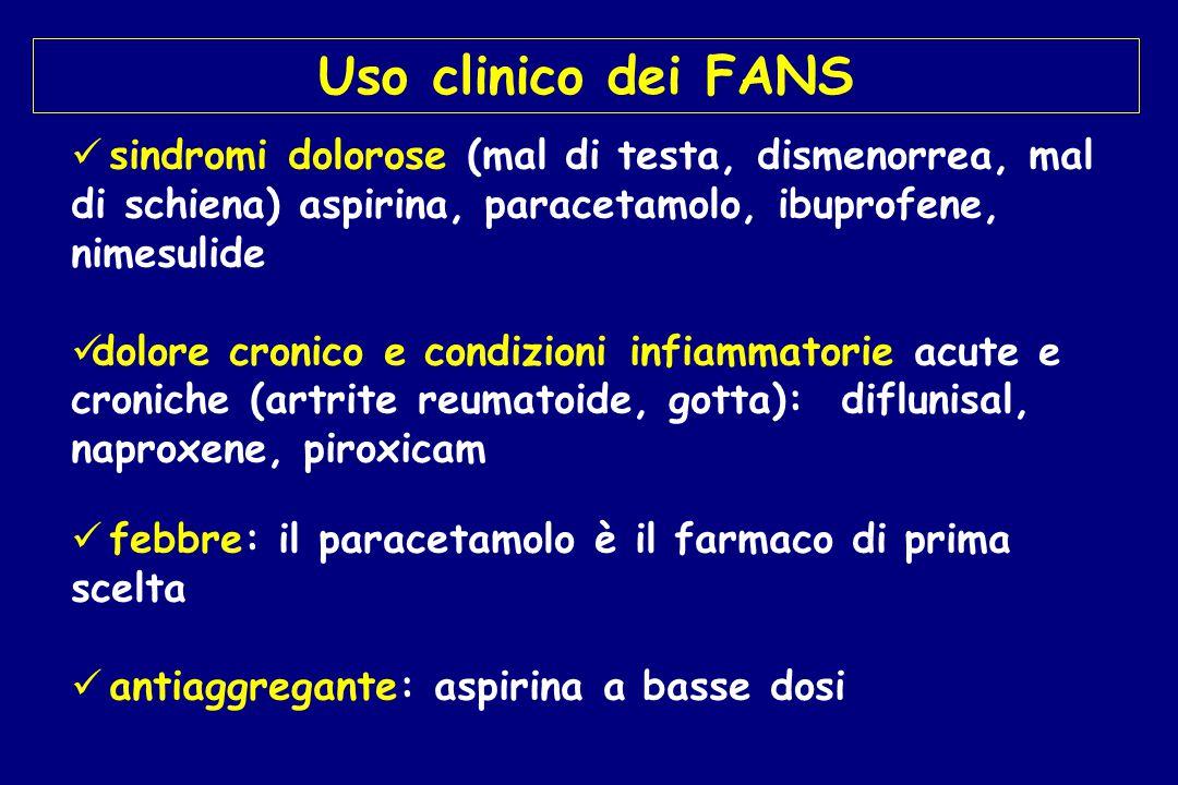 Uso clinico dei FANS sindromi dolorose (mal di testa, dismenorrea, mal di schiena) aspirina, paracetamolo, ibuprofene, nimesulide.