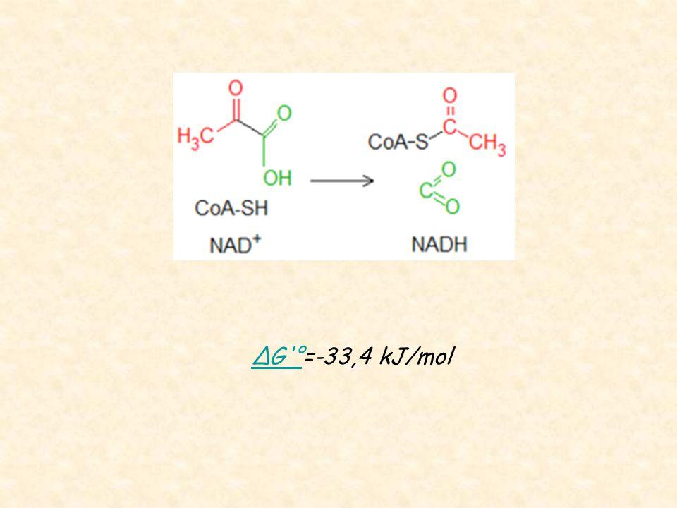 ΔG °=-33,4 kJ/mol