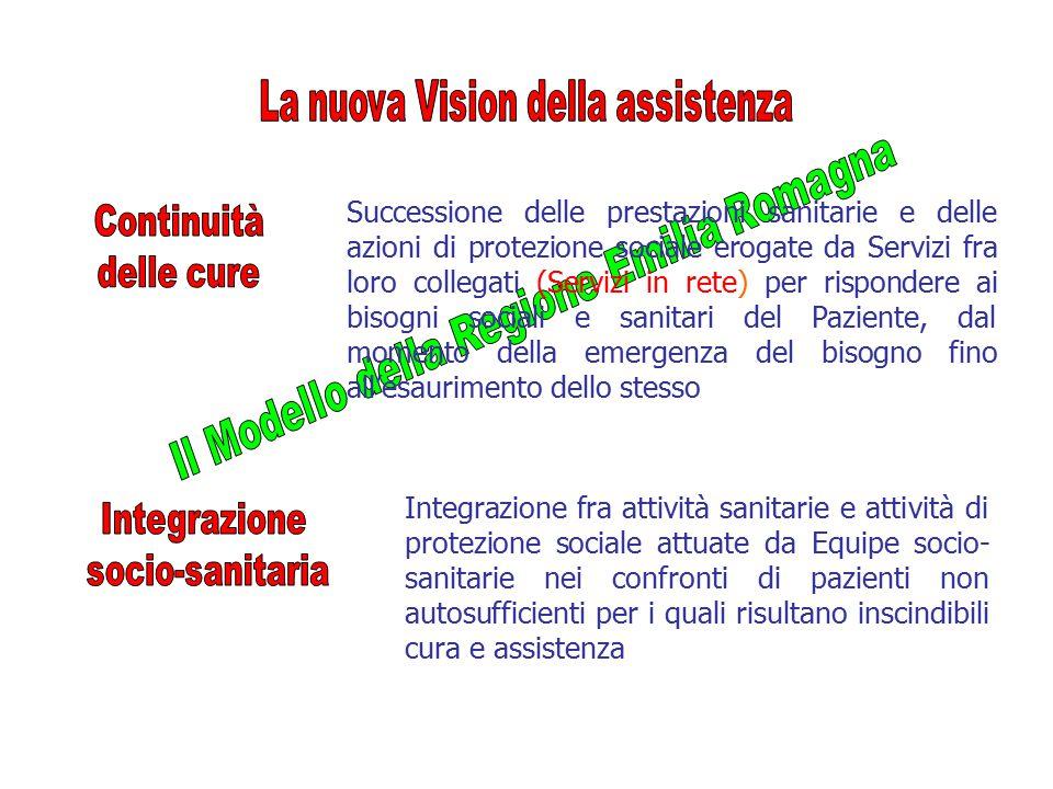Il Modello della Regione Emilia Romagna