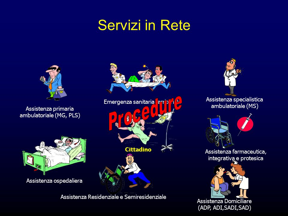 Servizi in Rete Procedure Assistenza specialistica ambulatoriale (MS)