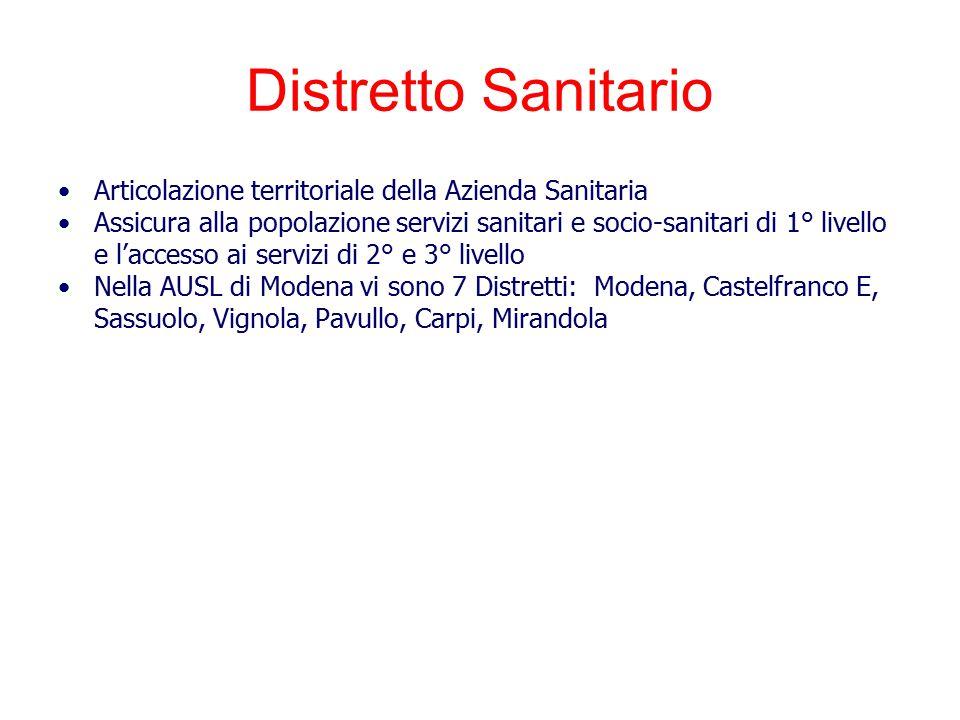 Distretto Sanitario Articolazione territoriale della Azienda Sanitaria