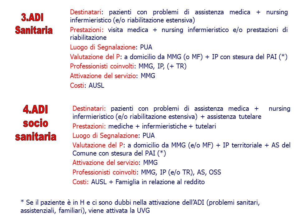 4.ADI socio sanitaria 3.ADI Sanitaria