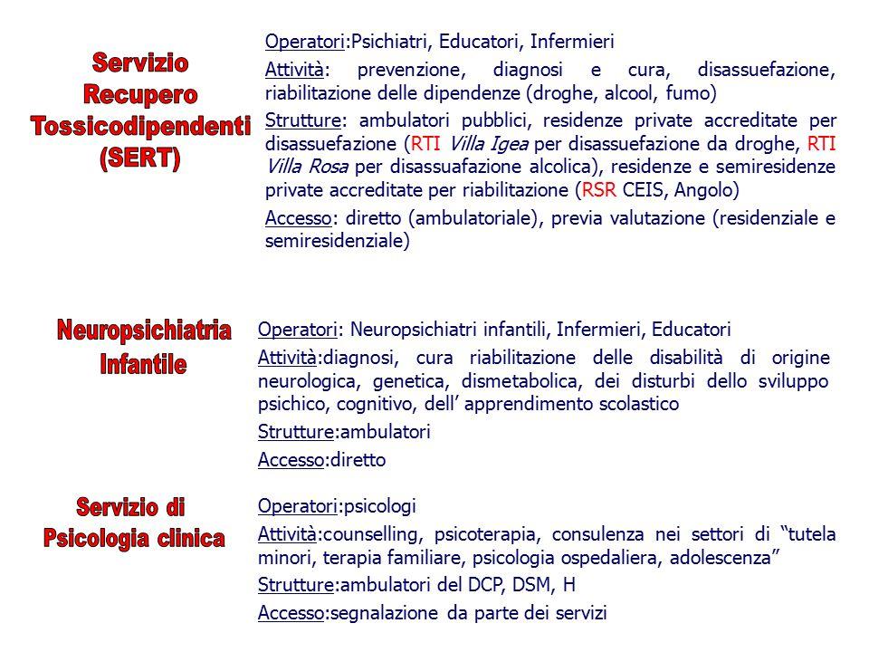 Servizio Recupero Tossicodipendenti (SERT)