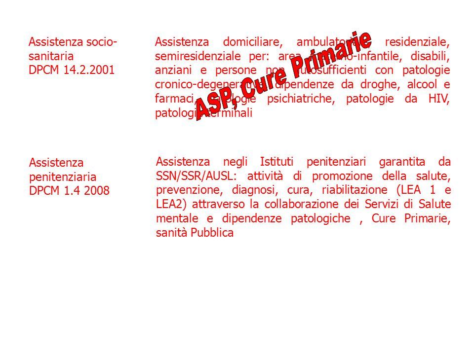 ASP, Cure Primarie Assistenza socio-sanitaria DPCM 14.2.2001