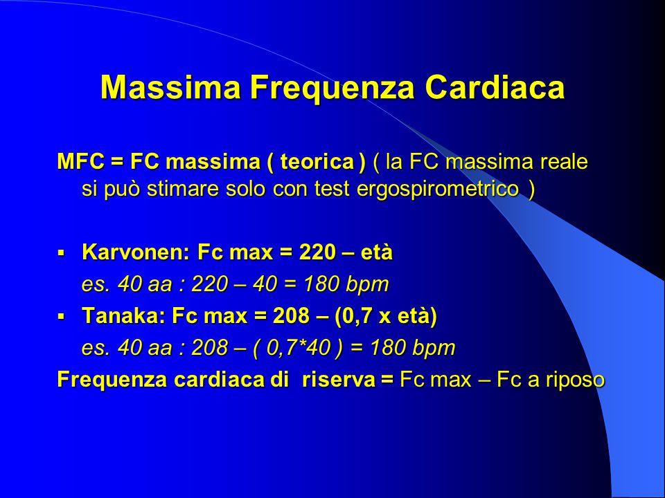 Massima Frequenza Cardiaca