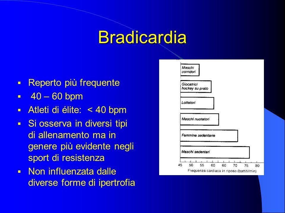Bradicardia Reperto più frequente 40 – 60 bpm