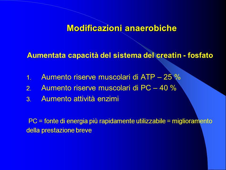 Modificazioni anaerobiche