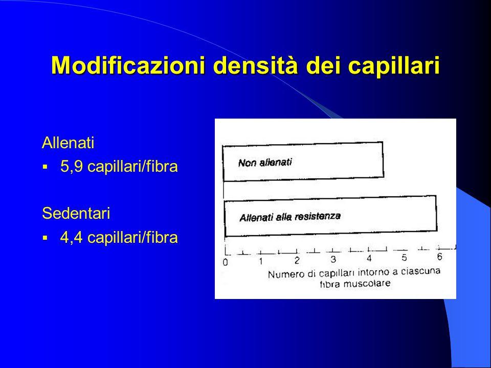 Modificazioni densità dei capillari