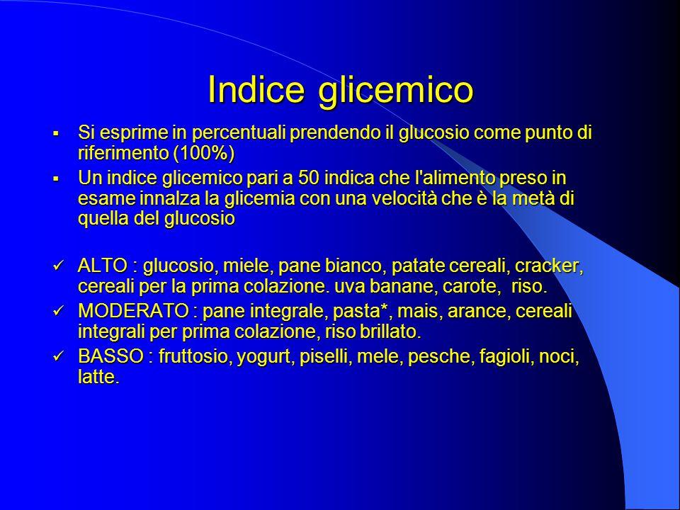 Indice glicemico Si esprime in percentuali prendendo il glucosio come punto di riferimento (100%)