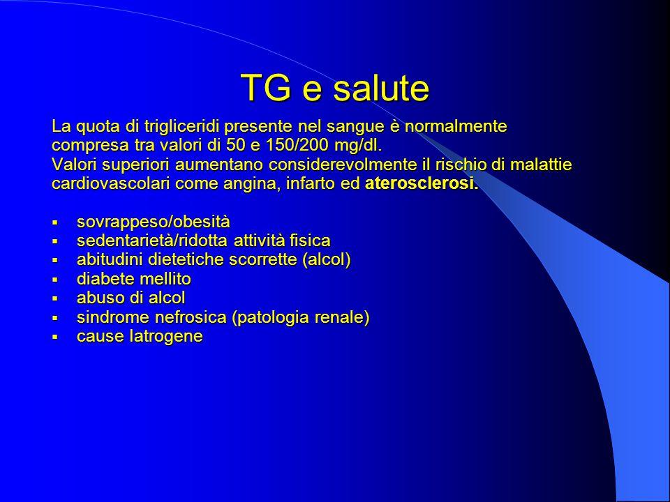 TG e salute La quota di trigliceridi presente nel sangue è normalmente