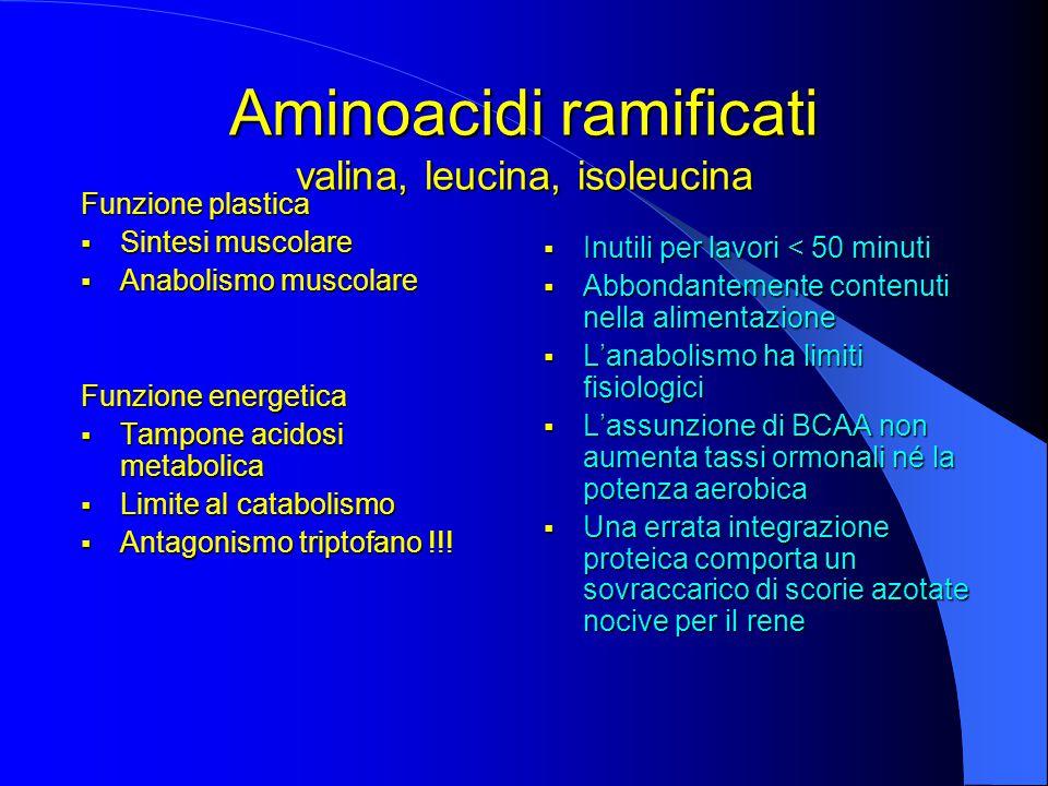 Aminoacidi ramificati valina, leucina, isoleucina
