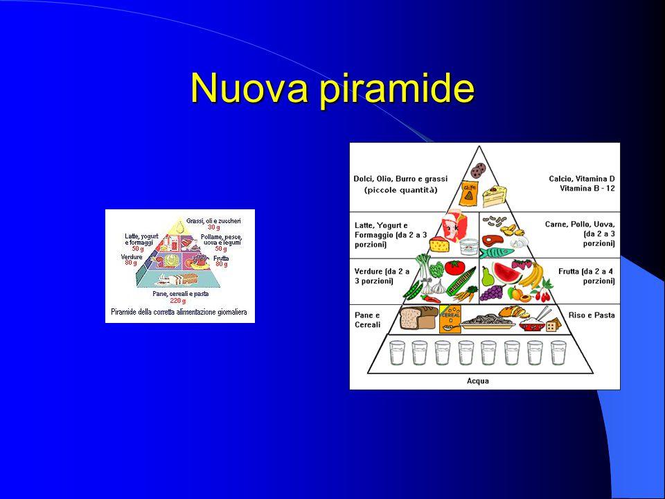 Nuova piramide
