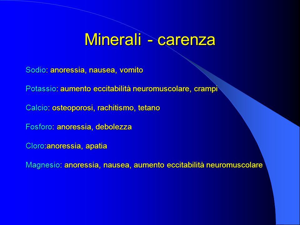 Minerali - carenza