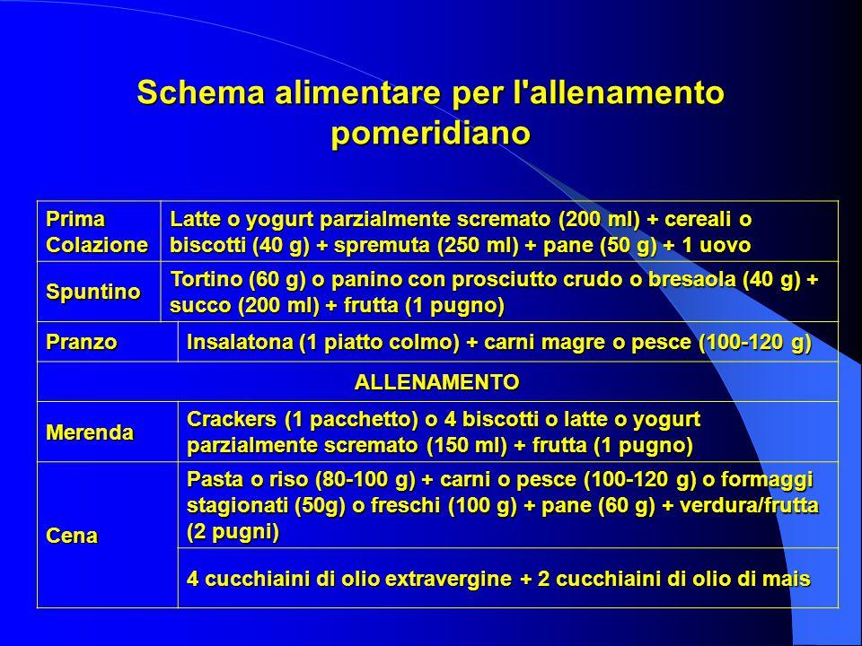 Schema alimentare per l allenamento pomeridiano