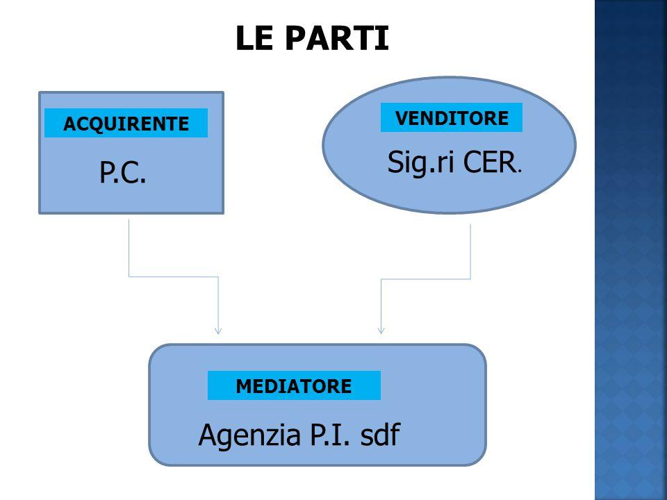 LE PARTI Sig.ri CER. P.C. Agenzia P.I. sdf VENDITORE ACQUIRENTE