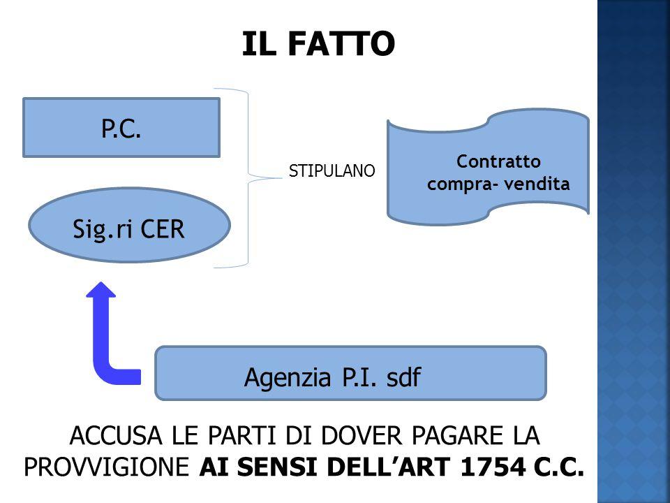 IL FATTO P.C. Sig.ri CER Agenzia P.I. sdf