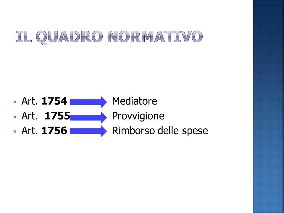IL QUADRO NORMATIVO Art. 1754 Mediatore Art. 1755 Provvigione