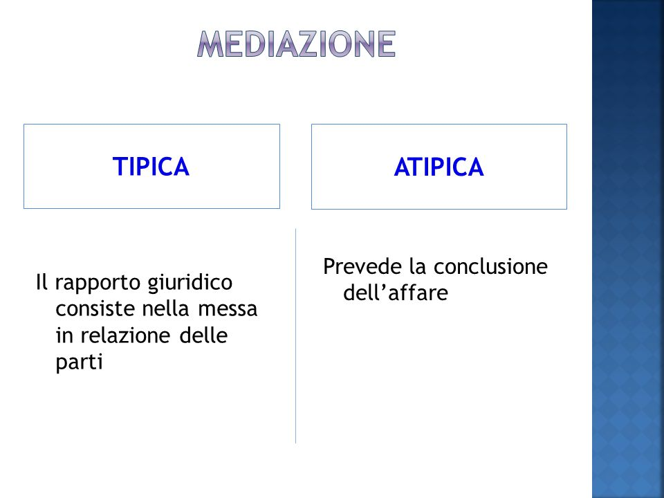 Mediazione TIPICA ATIPICA Prevede la conclusione dell'affare