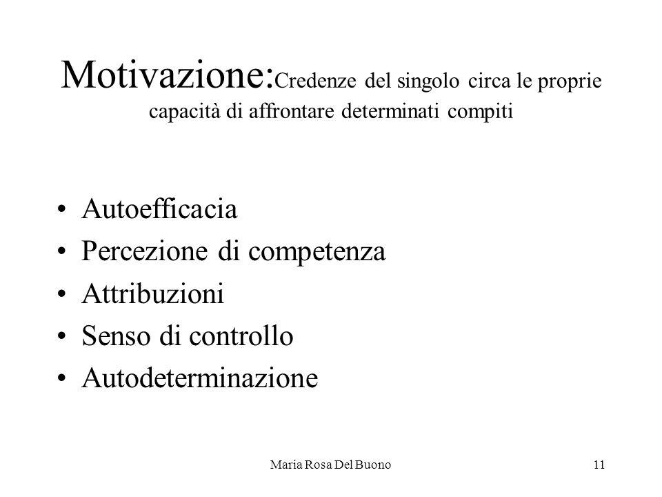 Motivazione:Credenze del singolo circa le proprie capacità di affrontare determinati compiti