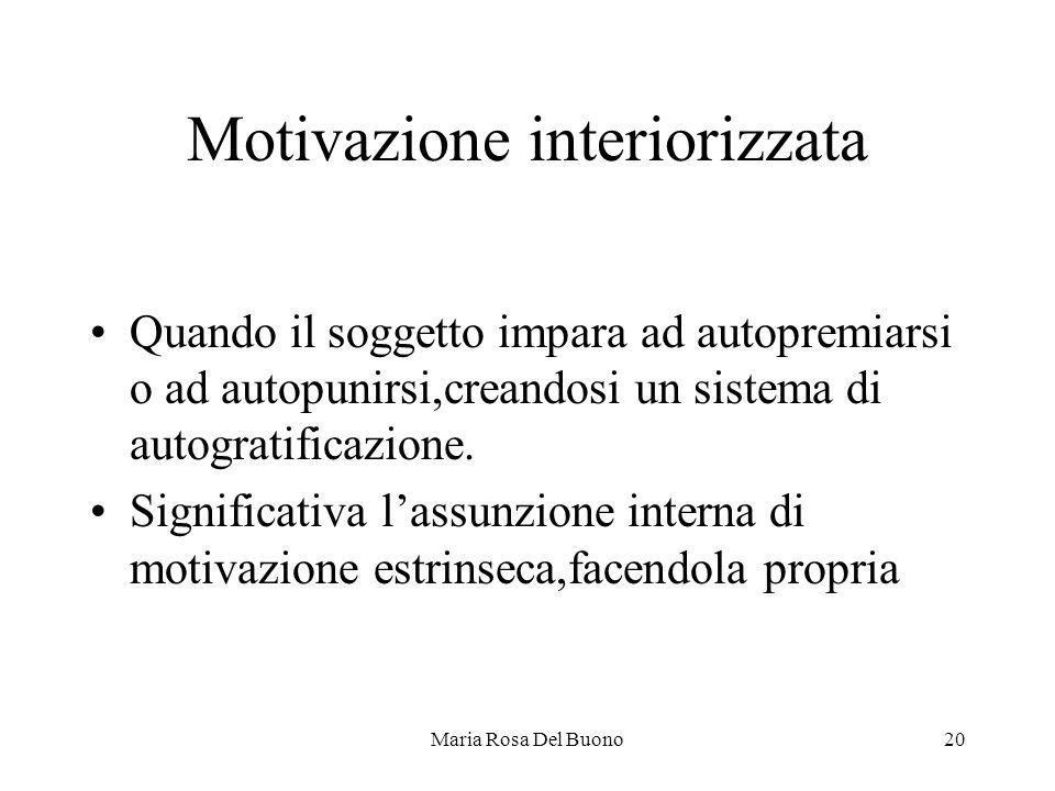 Motivazione interiorizzata
