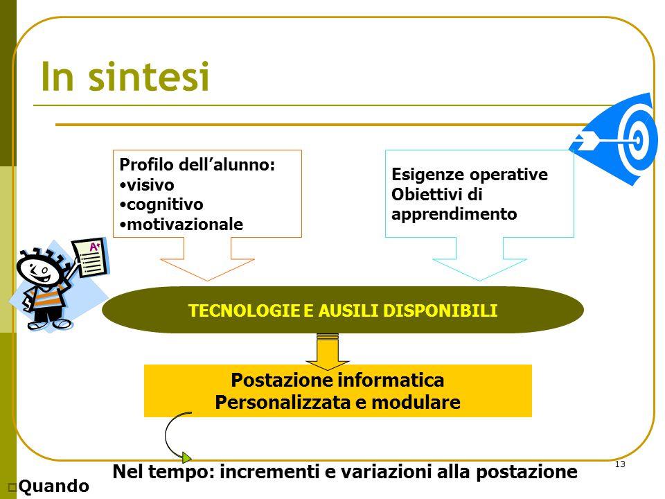 In sintesi Postazione informatica Personalizzata e modulare