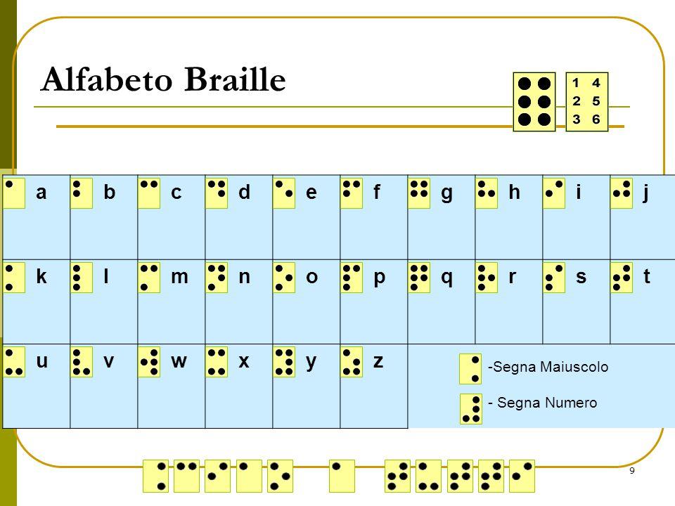 Alfabeto Braille a b c d e f g h i j k l m n o p q r s t u v w x y z