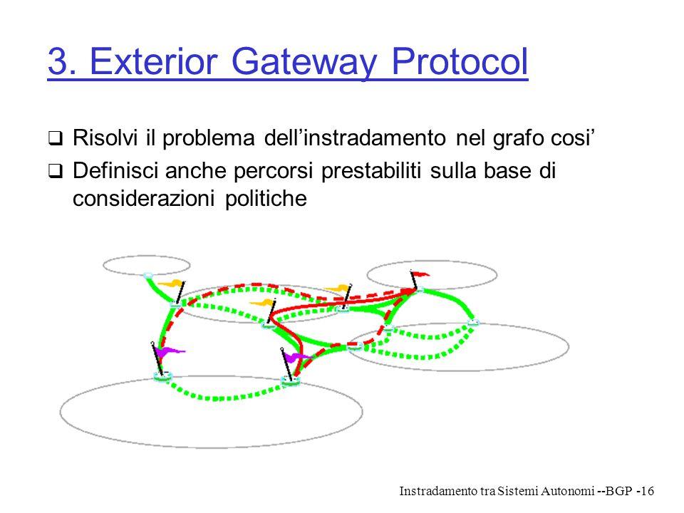 3. Exterior Gateway Protocol