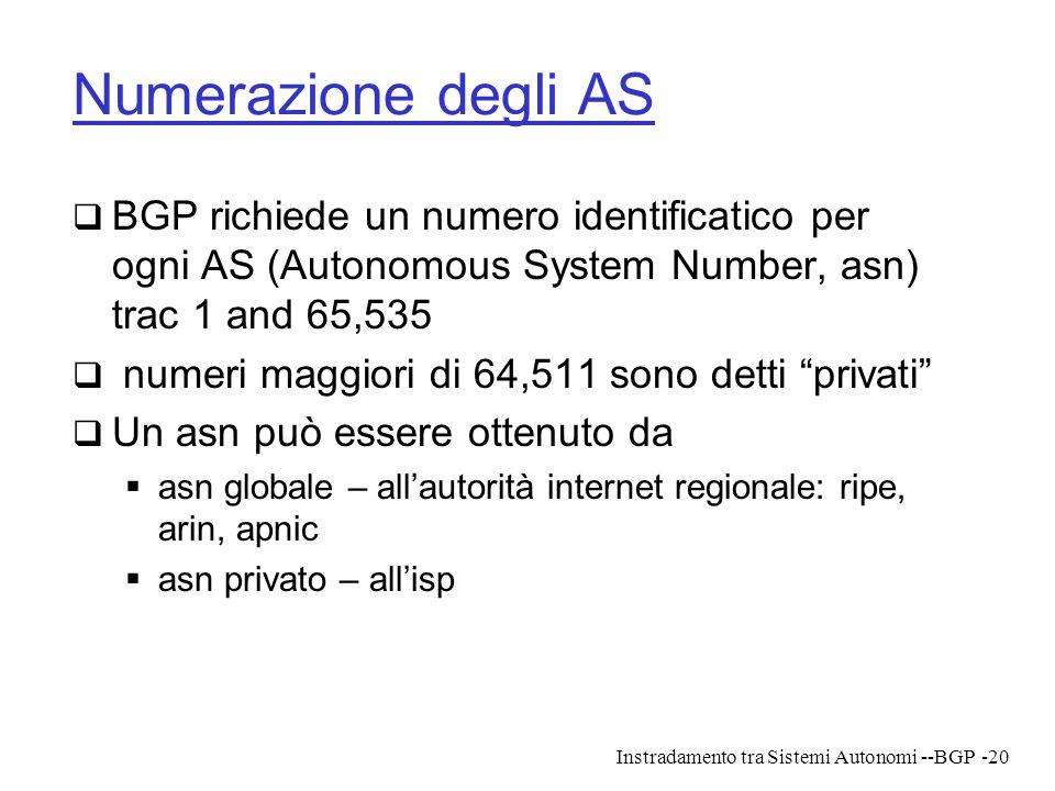 Numerazione degli AS BGP richiede un numero identificatico per ogni AS (Autonomous System Number, asn) trac 1 and 65,535.