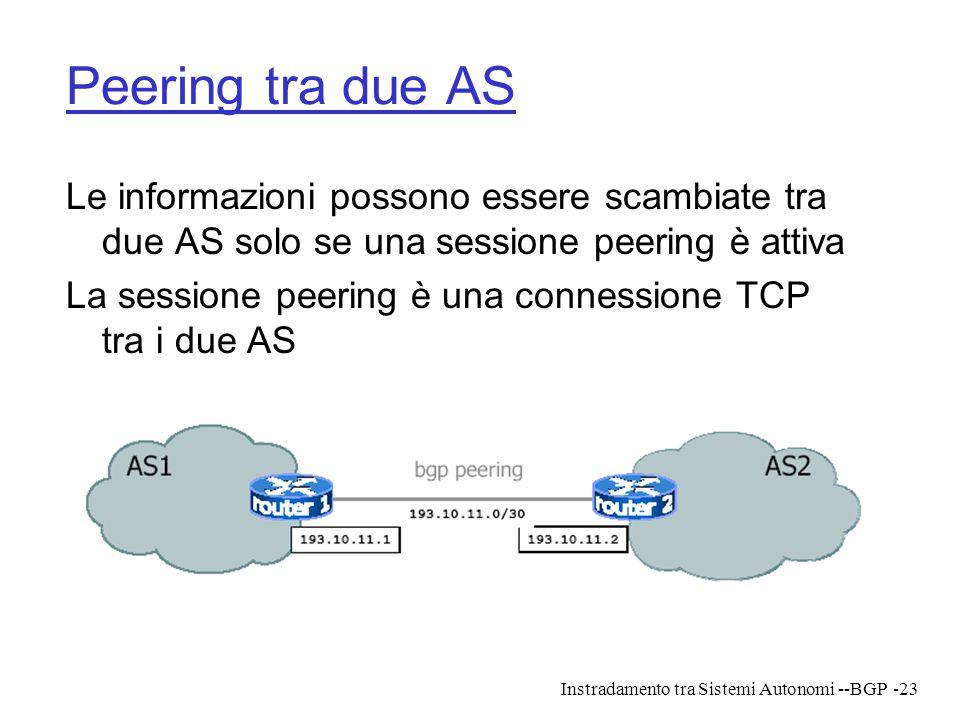 Peering tra due AS Le informazioni possono essere scambiate tra due AS solo se una sessione peering è attiva.