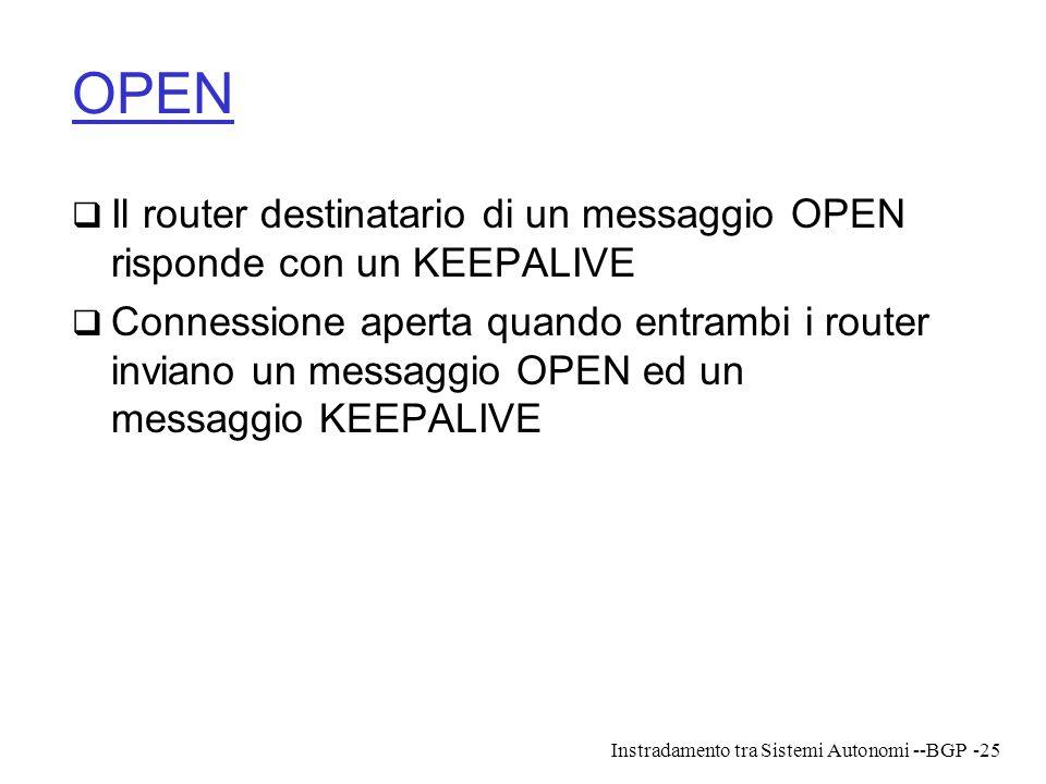 OPEN Il router destinatario di un messaggio OPEN risponde con un KEEPALIVE.