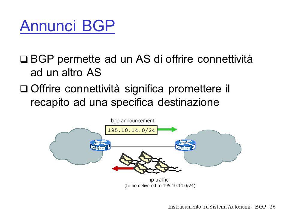 Annunci BGP BGP permette ad un AS di offrire connettività ad un altro AS.