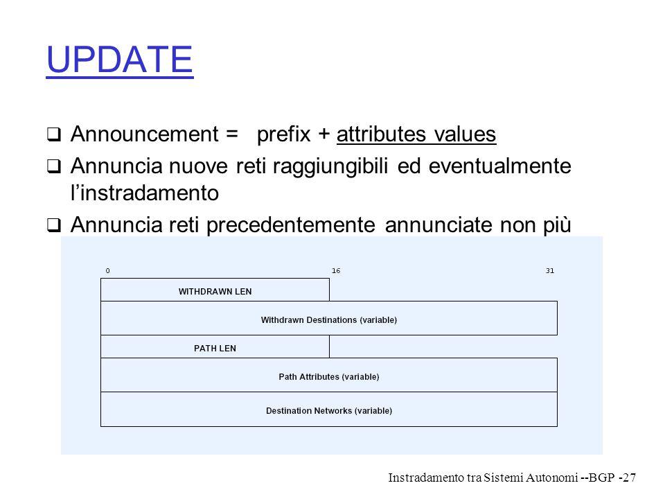 UPDATE Announcement = prefix + attributes values