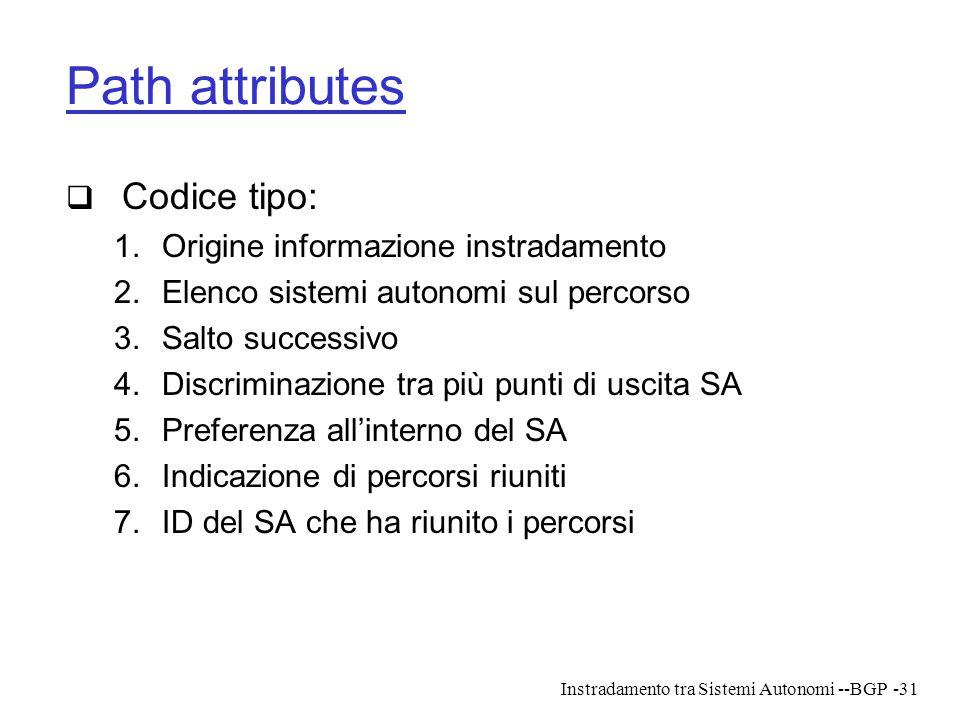 Path attributes Codice tipo: Origine informazione instradamento