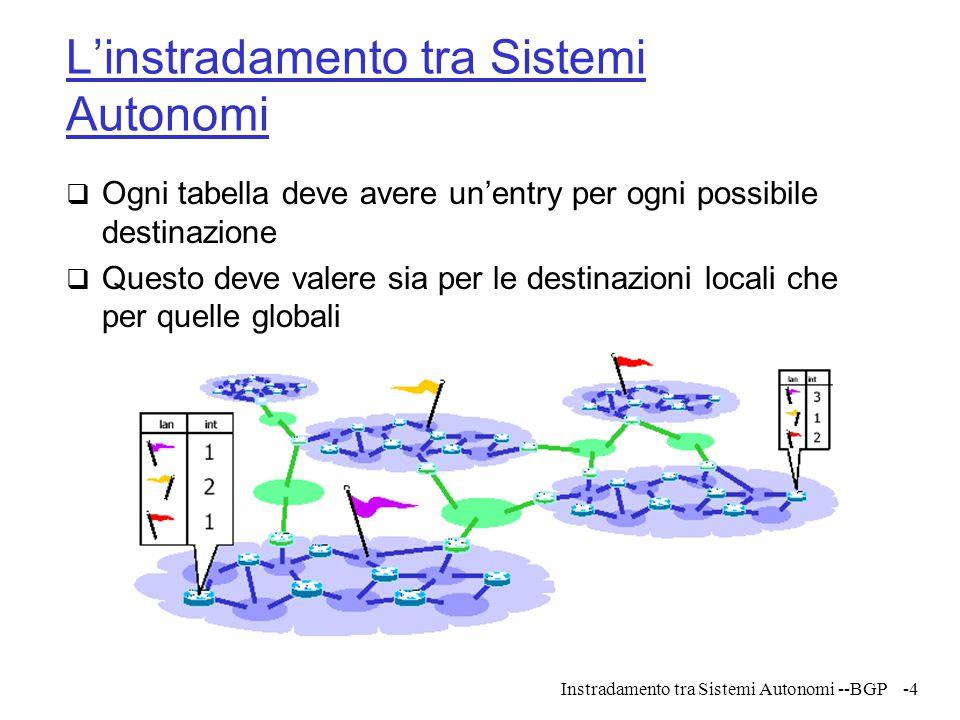 L'instradamento tra Sistemi Autonomi