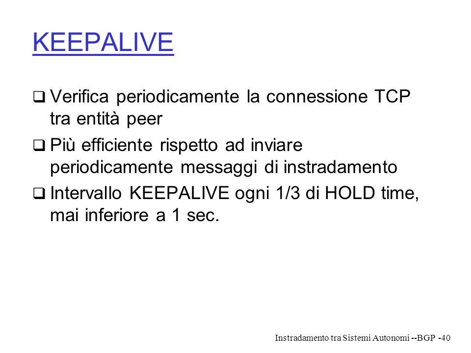 KEEPALIVE Verifica periodicamente la connessione TCP tra entità peer