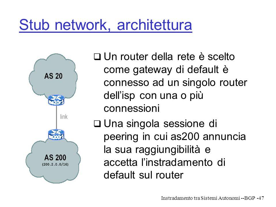 Stub network, architettura