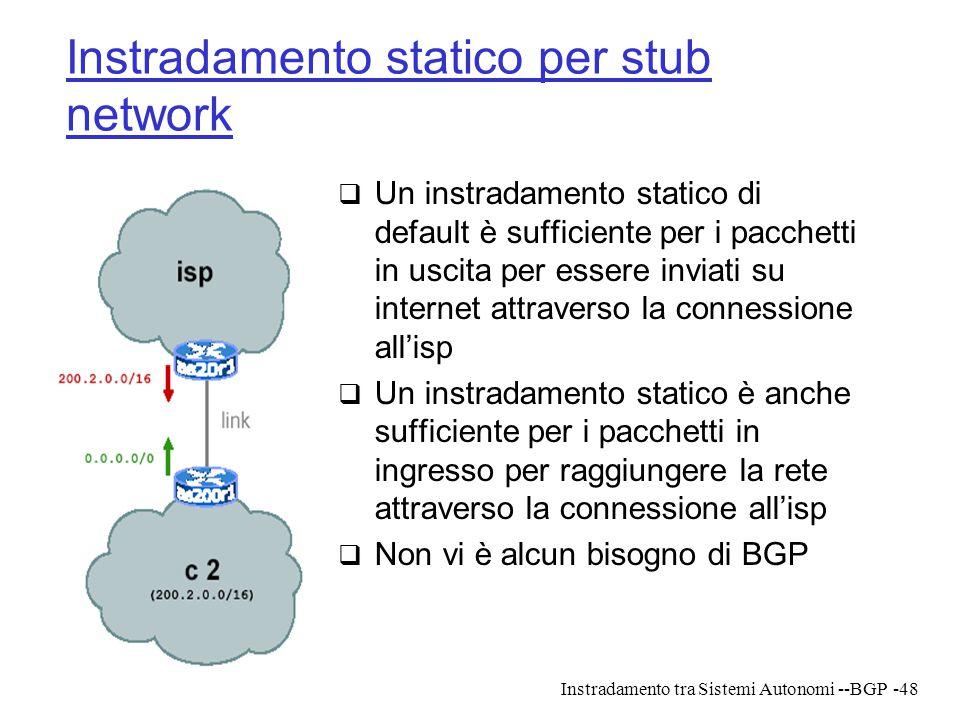 Instradamento statico per stub network