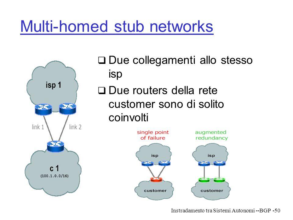 Multi-homed stub networks
