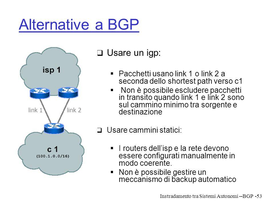 Alternative a BGP Usare un igp: