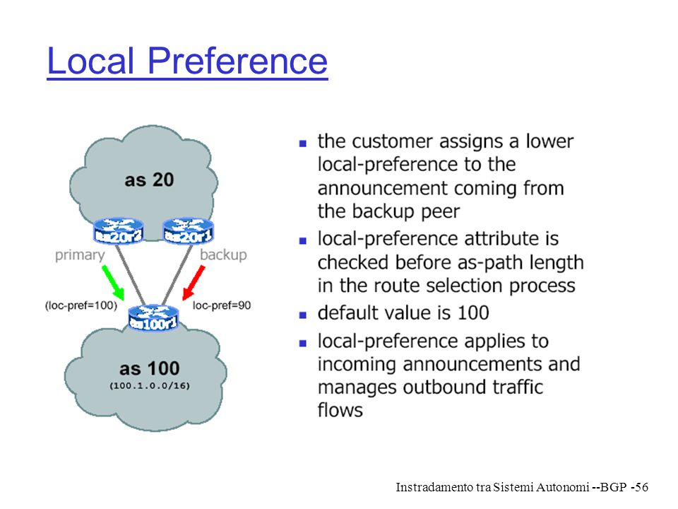 Local Preference Instradamento tra Sistemi Autonomi --BGP
