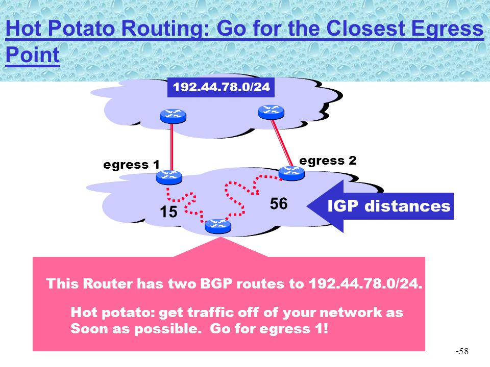 Hot Potato Routing: Go for the Closest Egress Point