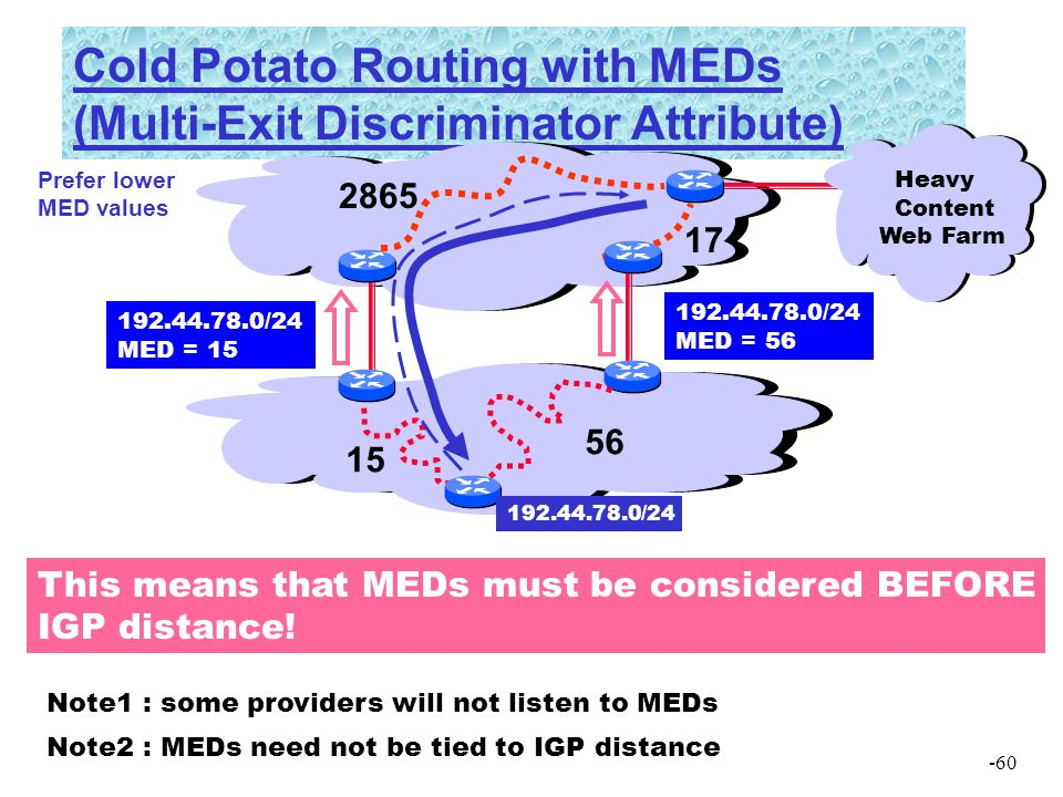 Cold Potato Routing with MEDs (Multi-Exit Discriminator Attribute)