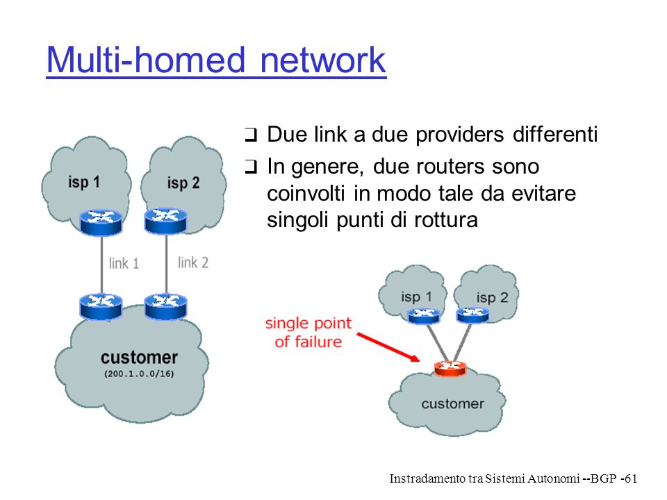 Multi-homed network Due link a due providers differenti